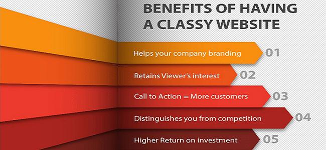 Corporate Website Design Benefits