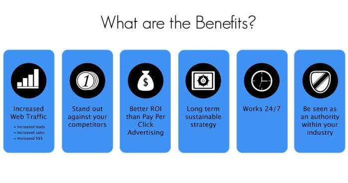 SEO Services Benefits