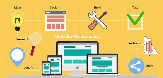 Website Maintenance Offers