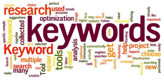 Keyword Targeting Guidelines