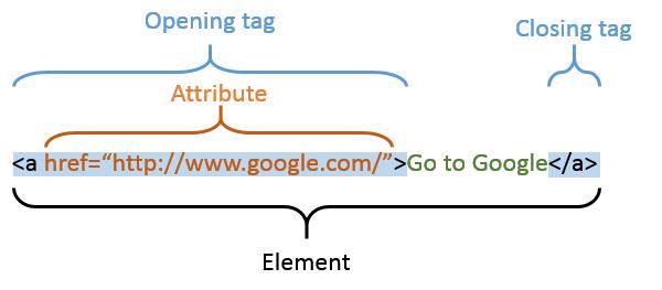 Links/Hyperlinks Text